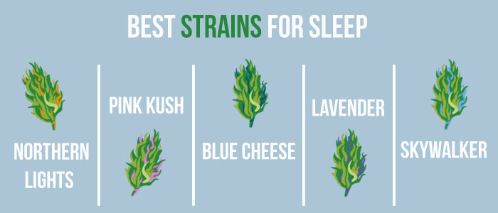 best strains for sleep