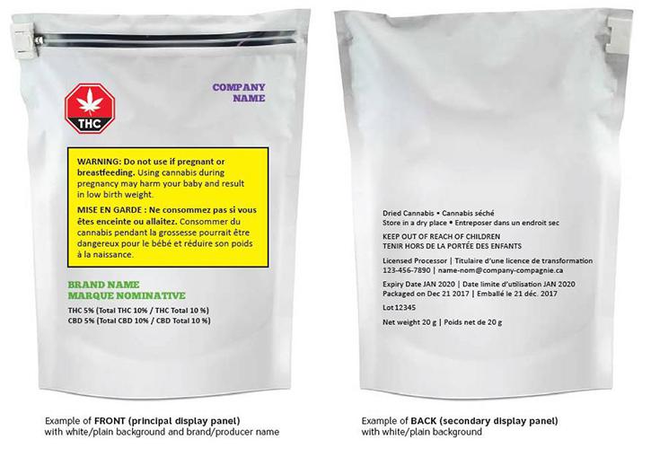 cannabis packaging health canada