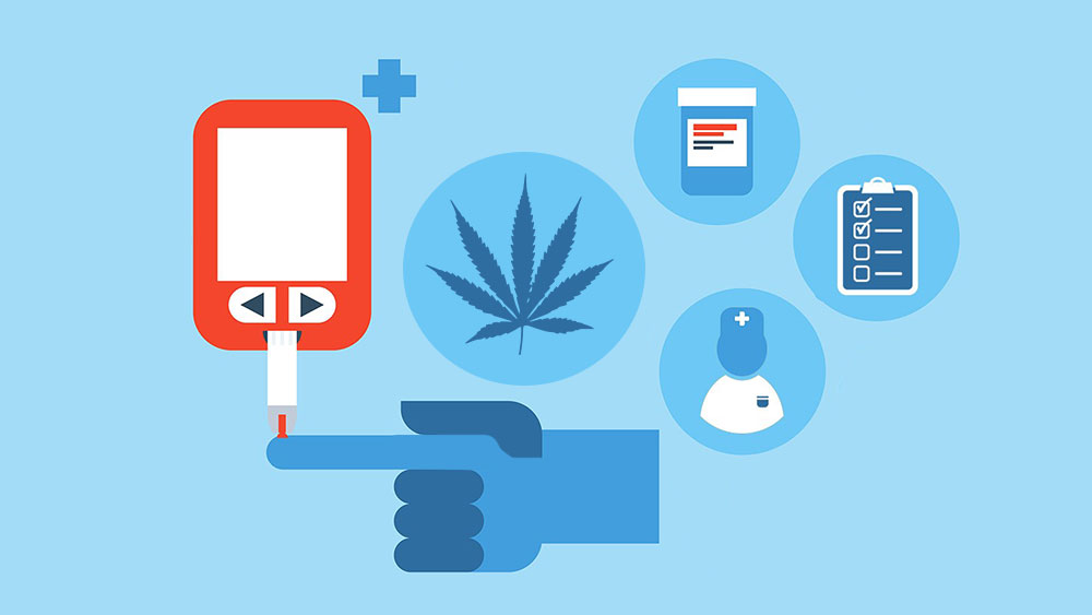 Medical Marijuana for Diabetes — 10 Best Strains and Research Results