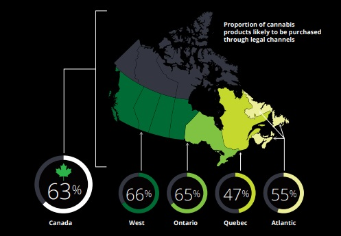 canada provinces legal cannabis