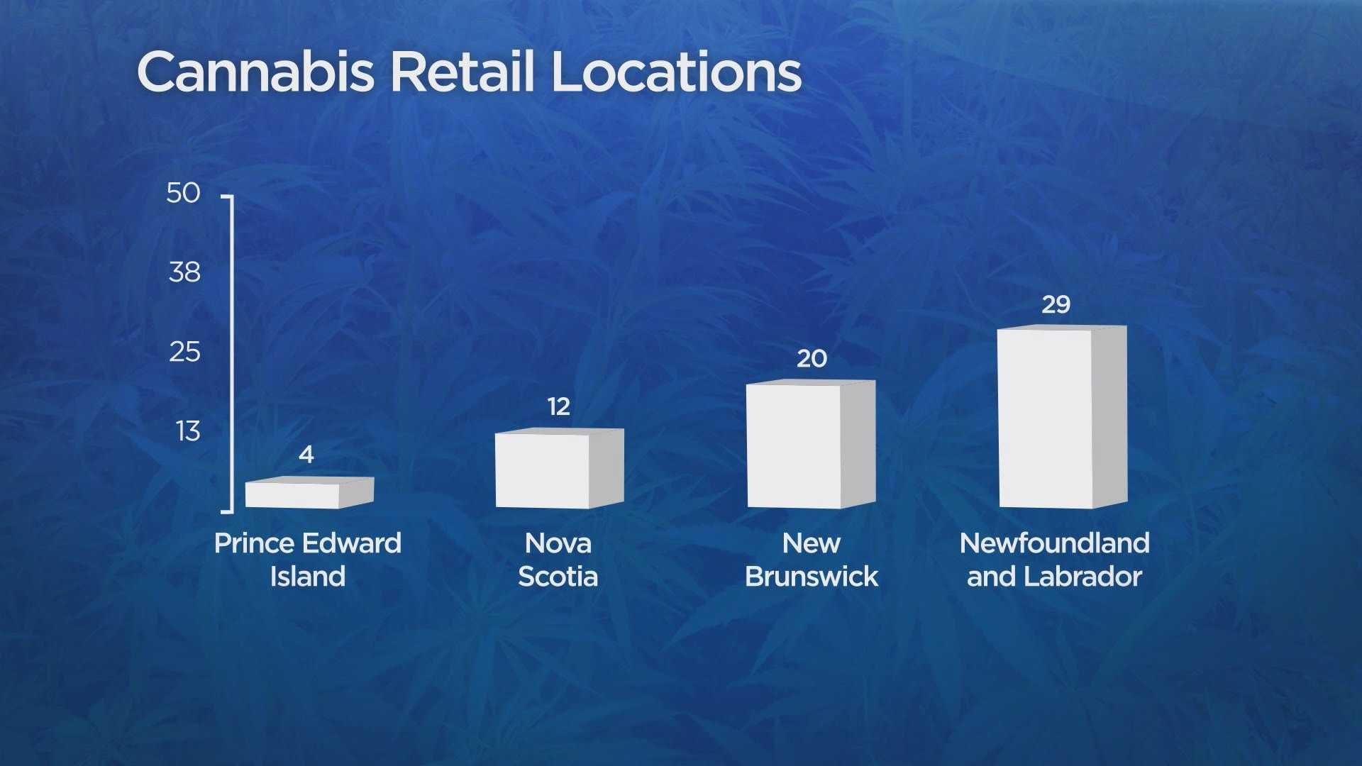 atlantic provinces cannabis retail locations