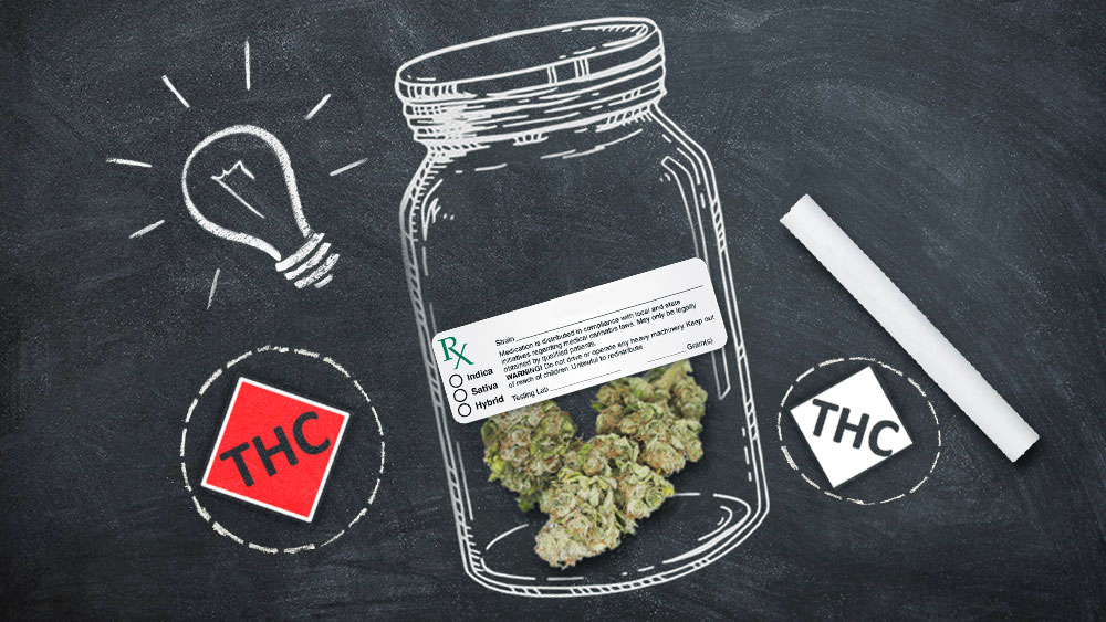 Cannabis potency labeling