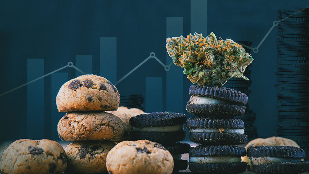 Canada-edibles-market