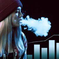 Marijuana vaping doubles in 2019 among US teens, annual survey reveals